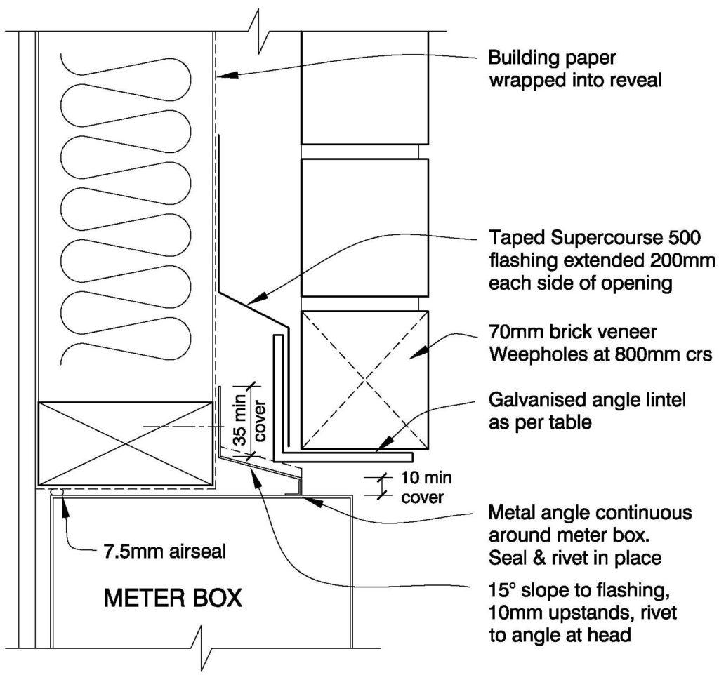 technical details my cms. Black Bedroom Furniture Sets. Home Design Ideas